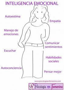 inteligencia emocional mujeres